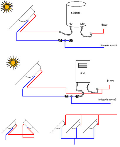 Heat-Pipe solar collector system